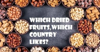 which Dried fruits, which country likes
