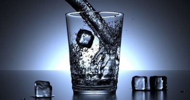 Drinking Cold Water Is Injurious To Health