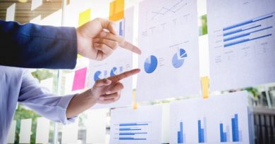 Market Research to Improve Market and Revenue Production